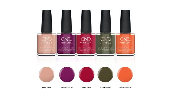 CND Fall 2019 Vinylux